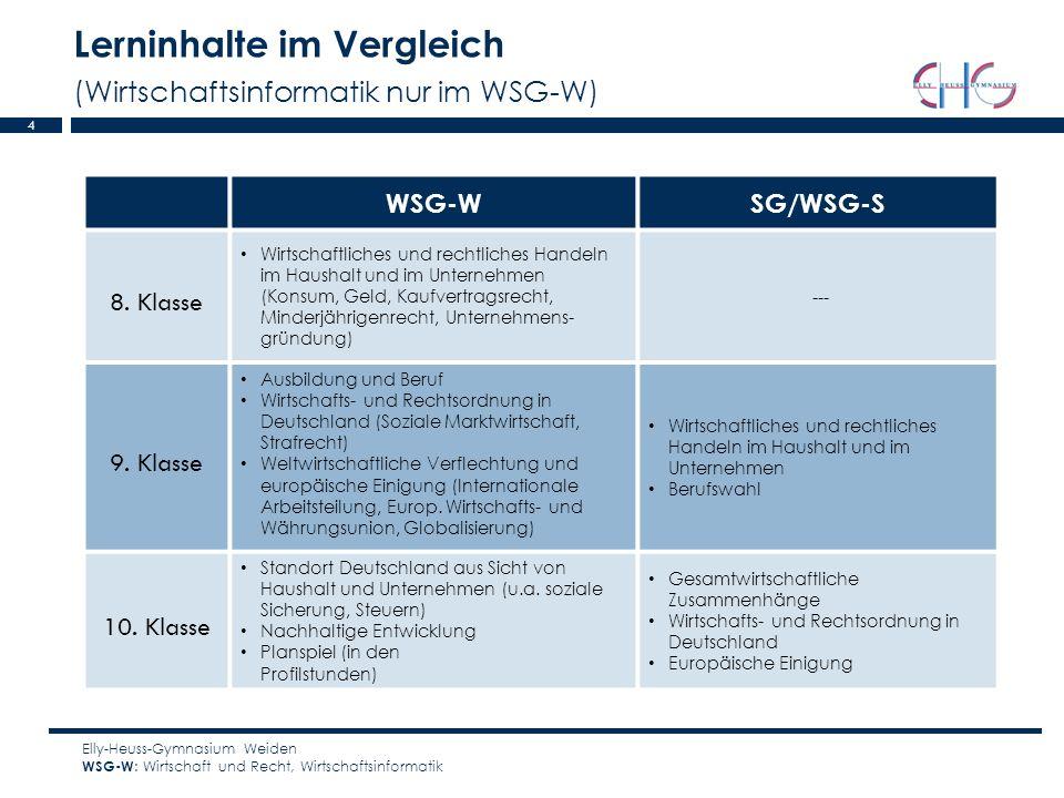 4 Lerninhalte im Vergleich (Wirtschaftsinformatik nur im WSG-W) Elly-Heuss-Gymnasium Weiden WSG-W : Wirtschaft und Recht, Wirtschaftsinformatik WSG-WS