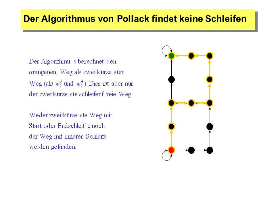 Der Algorithmus von Pollack findet keine Schleifen