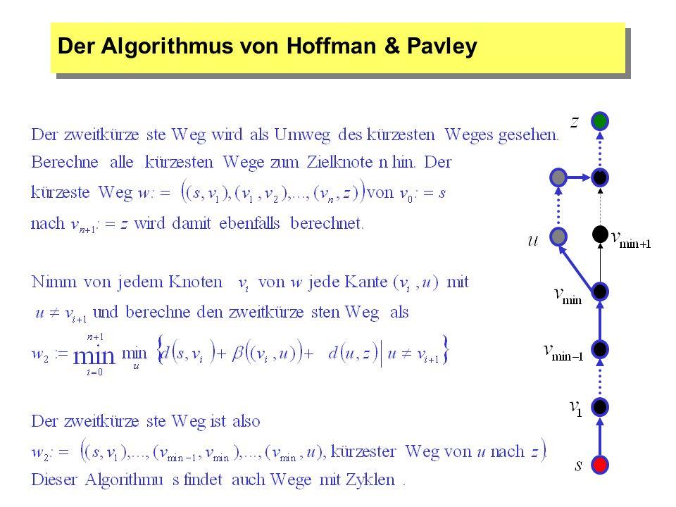 Der Algorithmus von Hoffman & Pavley