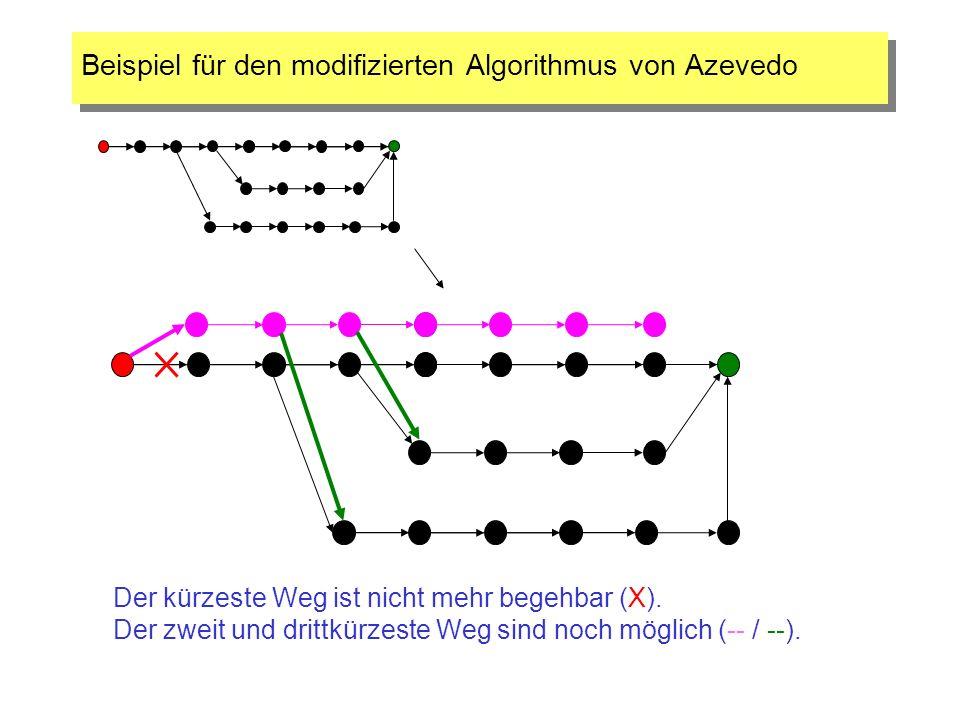 Beispiel für den modifizierten Algorithmus von Azevedo Der kürzeste Weg ist nicht mehr begehbar (X). Der zweit und drittkürzeste Weg sind noch möglich