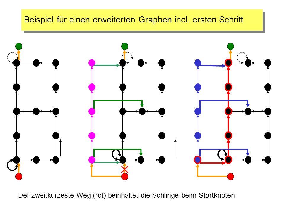 Beispiel für einen erweiterten Graphen incl. ersten Schritt Der zweitkürzeste Weg (rot) beinhaltet die Schlinge beim Startknoten