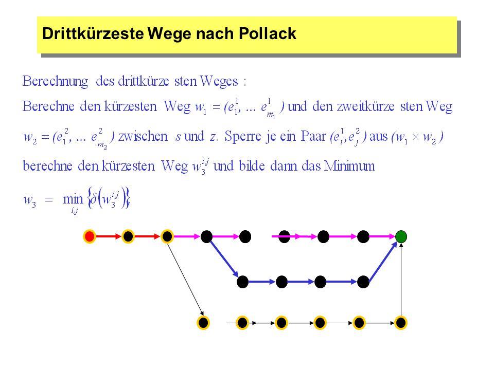 Drittkürzeste Wege nach Pollack