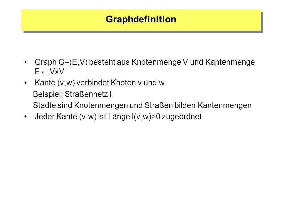 Graphdefinition Graph G=(E,V) besteht aus Knotenmenge V und Kantenmenge E VxV Kante (v,w) verbindet Knoten v und w Beispiel: Straßennetz ! Städte sind