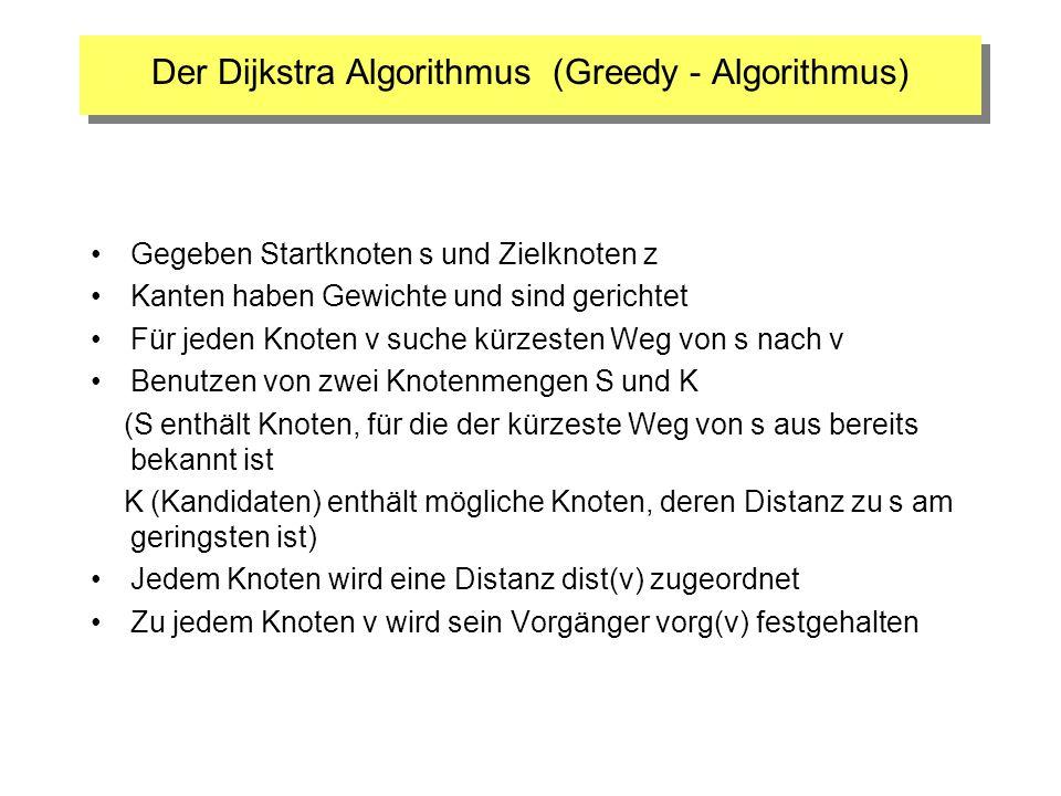 Der Dijkstra Algorithmus (Greedy - Algorithmus) Gegeben Startknoten s und Zielknoten z Kanten haben Gewichte und sind gerichtet Für jeden Knoten v suc