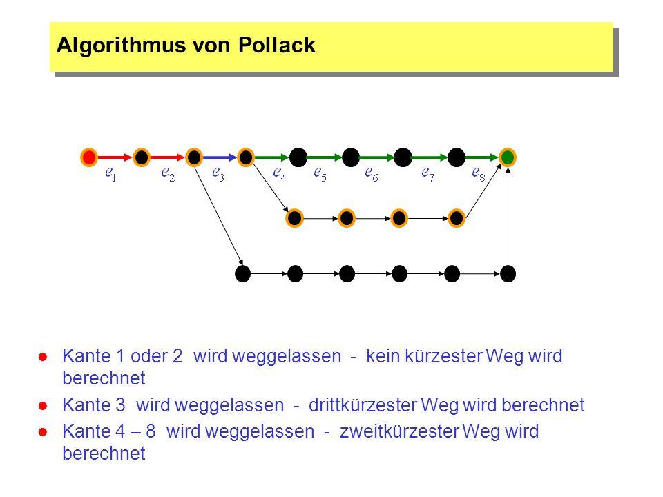 Kante 1 oder 2 wird weggelassen - kein kürzester Weg wird berechnet Kante 3 wird weggelassen - drittkürzester Weg wird berechnet Kante 4 – 8 wird wegg