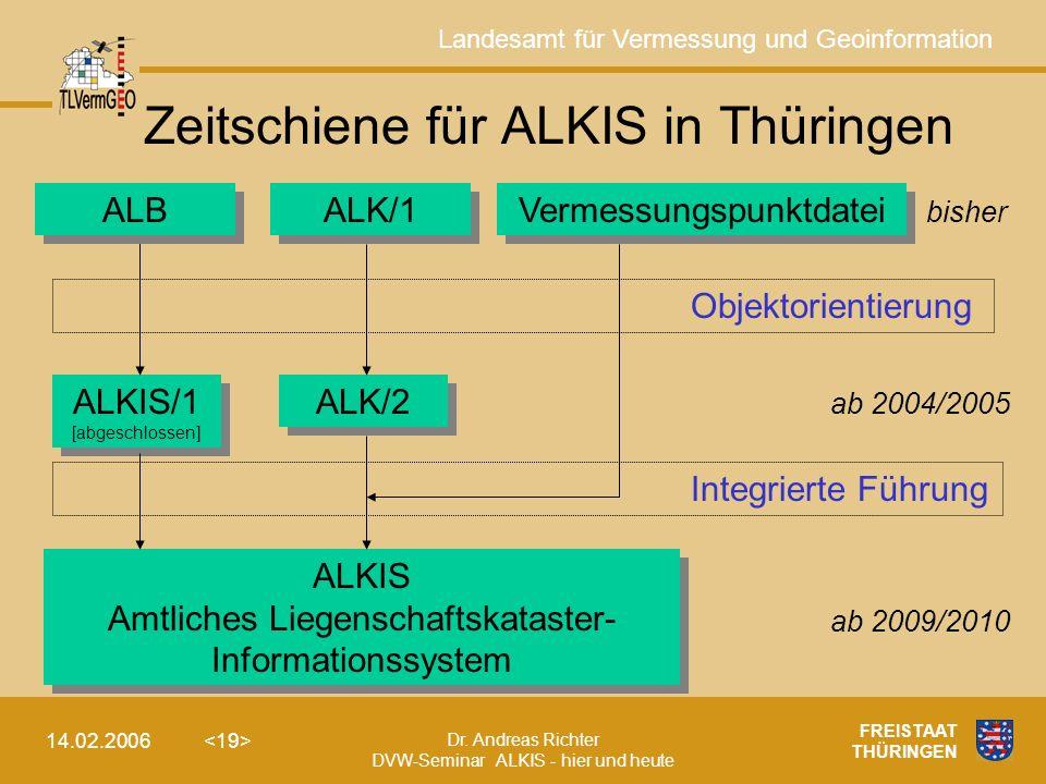 Landesamt für Vermessung und Geoinformation Dr. Andreas Richter DVW-Seminar ALKIS - hier und heute 14.02.2006 FREISTAAT THÜRINGEN Zeitschiene für ALKI