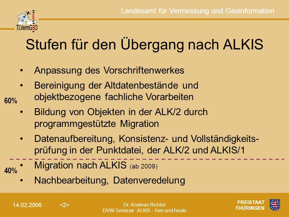 Landesamt für Vermessung und Geoinformation Dr. Andreas Richter DVW-Seminar ALKIS - hier und heute 14.02.2006 FREISTAAT THÜRINGEN Stufen für den Überg