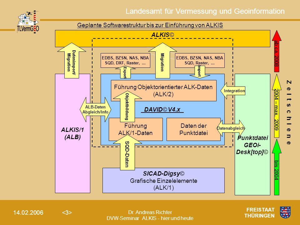 Landesamt für Vermessung und Geoinformation Dr. Andreas Richter DVW-Seminar ALKIS - hier und heute 14.02.2006 FREISTAAT THÜRINGEN ALKIS© SICAD-Digsy©