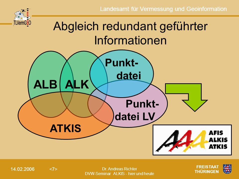 Landesamt für Vermessung und Geoinformation Dr. Andreas Richter DVW-Seminar ALKIS - hier und heute 14.02.2006 FREISTAAT THÜRINGEN Abgleich redundant g