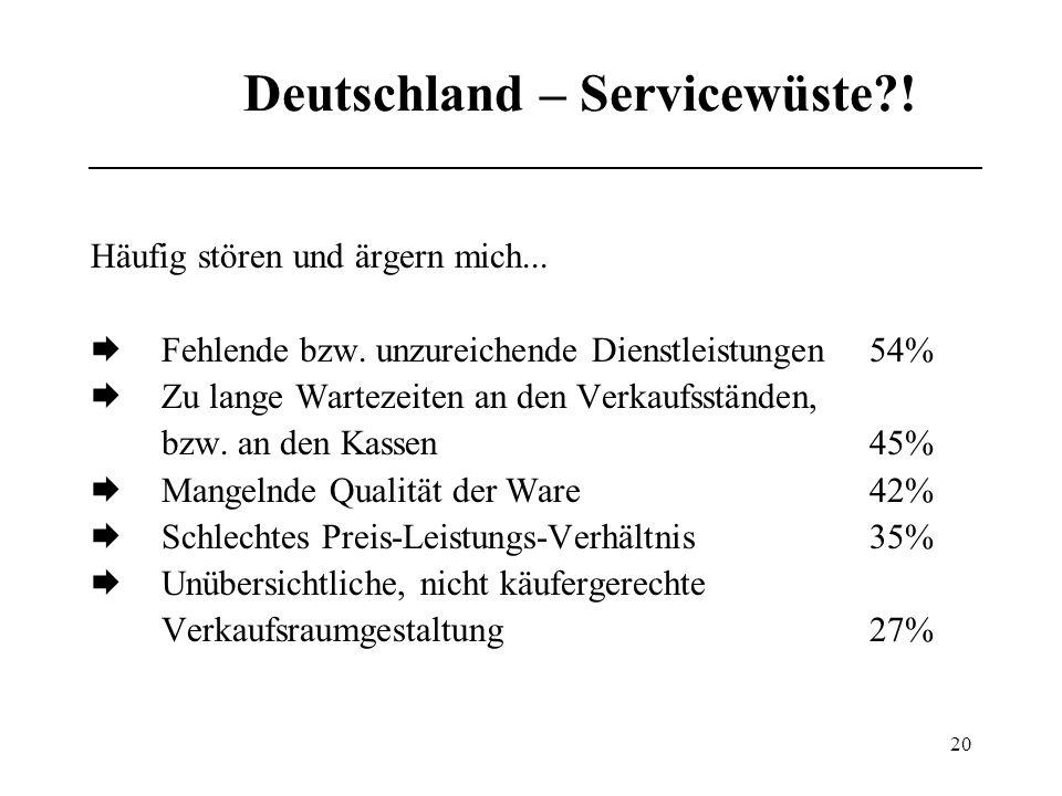 20 Deutschland – Servicewüste?! Häufig stören und ärgern mich... Fehlende bzw. unzureichende Dienstleistungen 54% Zu lange Wartezeiten an den Verkaufs