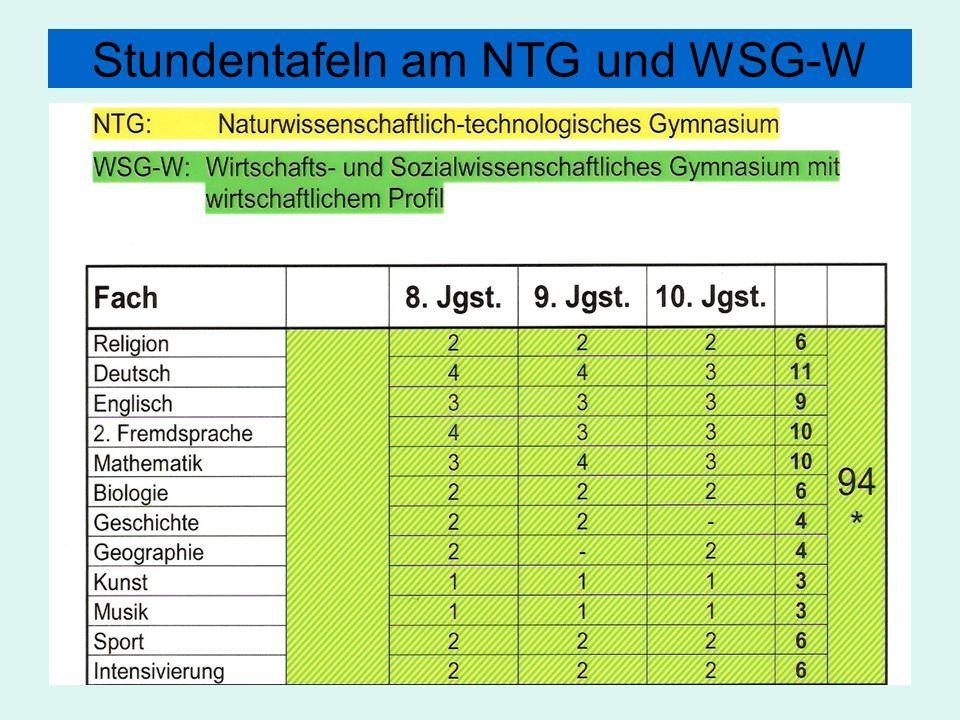 Stundentafeln am NTG und WSG-W