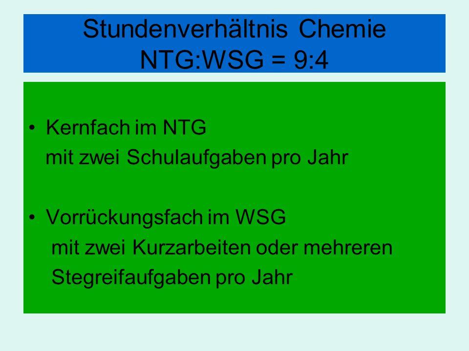 Stundenverhältnis Chemie NTG:WSG = 9:4 Kernfach im NTG mit zwei Schulaufgaben pro Jahr Vorrückungsfach im WSG mit zwei Kurzarbeiten oder mehreren Steg