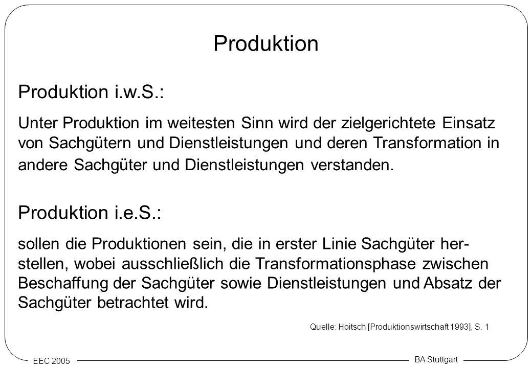 EEC 2005 BA Stuttgart Produktion Produktion i.w.S.: Unter Produktion im weitesten Sinn wird der zielgerichtete Einsatz von Sachgütern und Dienstleistu