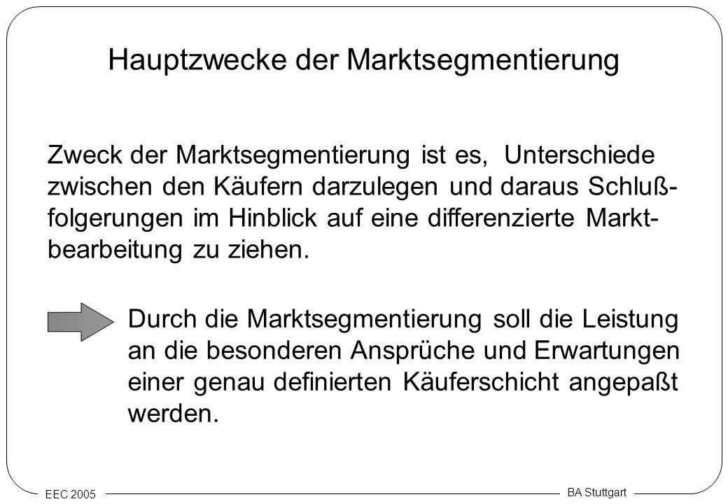 EEC 2005 BA Stuttgart Hauptzwecke der Marktsegmentierung Zweck der Marktsegmentierung ist es, Unterschiede zwischen den Käufern darzulegen und daraus