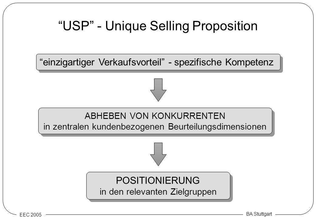 EEC 2005 BA Stuttgart USP - Unique Selling Proposition einzigartiger Verkaufsvorteil - spezifische Kompetenz ABHEBEN VON KONKURRENTEN in zentralen kun
