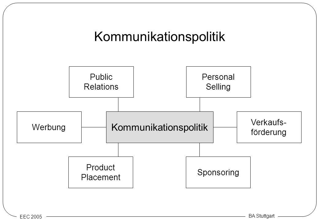 EEC 2005 BA Stuttgart Kommunikationspolitik Public Relations Personal Selling Werbung Verkaufs- förderung Product Placement Sponsoring
