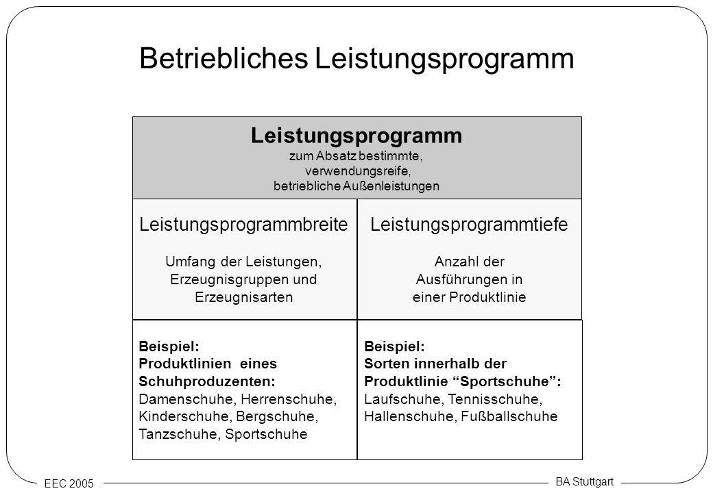 EEC 2005 BA Stuttgart Betriebliches Leistungsprogramm Leistungsprogramm zum Absatz bestimmte, verwendungsreife, betriebliche Außenleistungen Leistungs