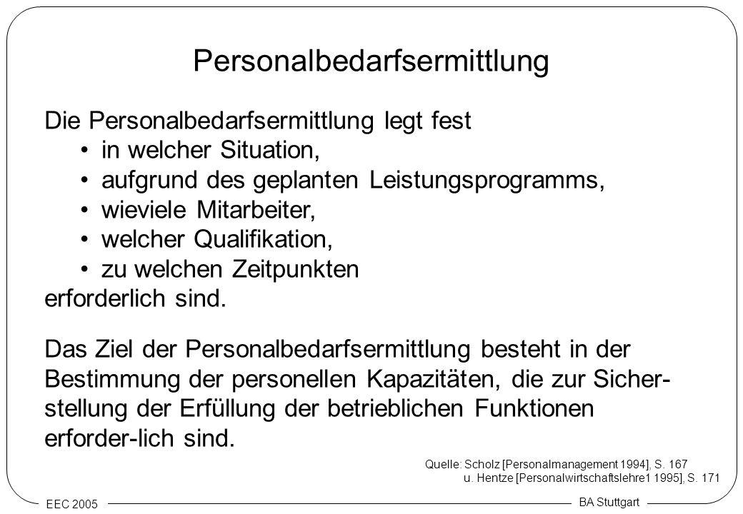 EEC 2005 BA Stuttgart Personalbedarfsermittlung Die Personalbedarfsermittlung legt fest in welcher Situation, aufgrund des geplanten Leistungsprogramm