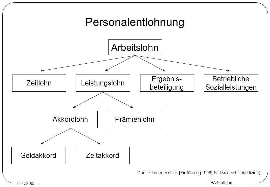 EEC 2005 BA Stuttgart Personalentlohnung Arbeitslohn ZeitlohnLeistungslohn Ergebnis- beteiligung Betriebliche Sozialleistungen AkkordlohnPrämienlohn G