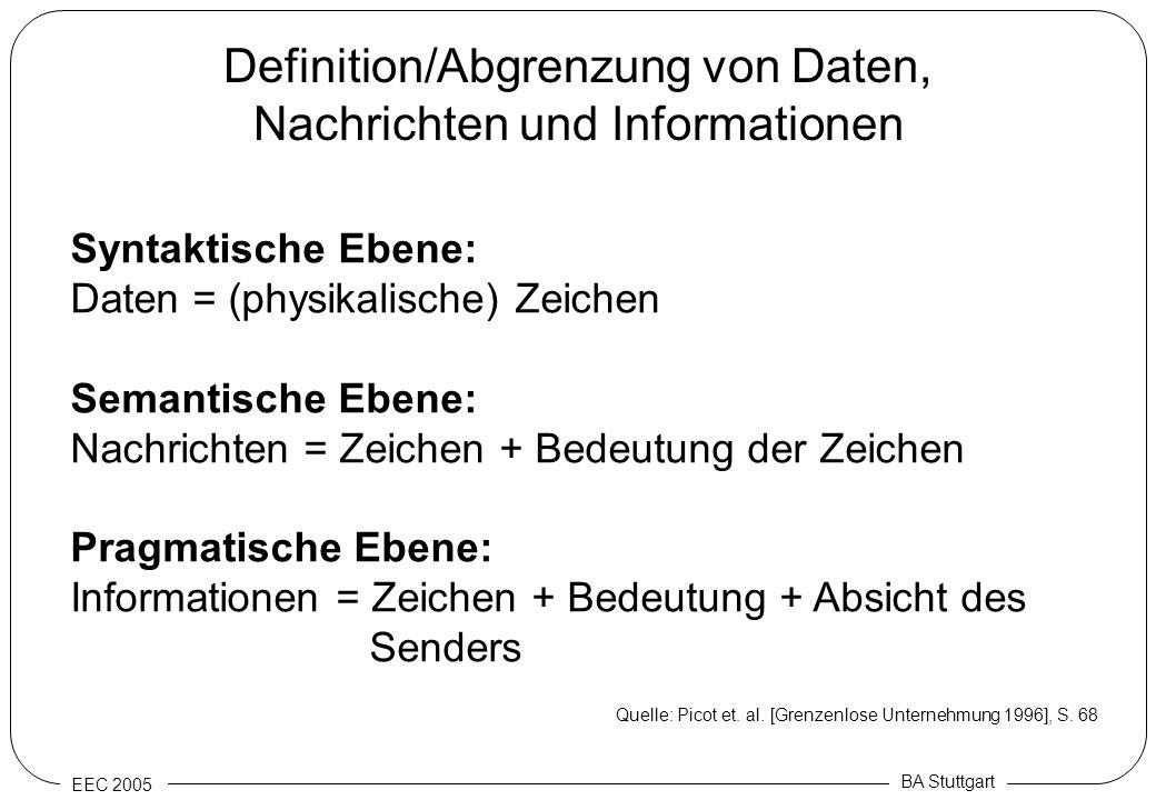 EEC 2005 BA Stuttgart Definition/Abgrenzung von Daten, Nachrichten und Informationen Syntaktische Ebene: Daten = (physikalische) Zeichen Semantische E