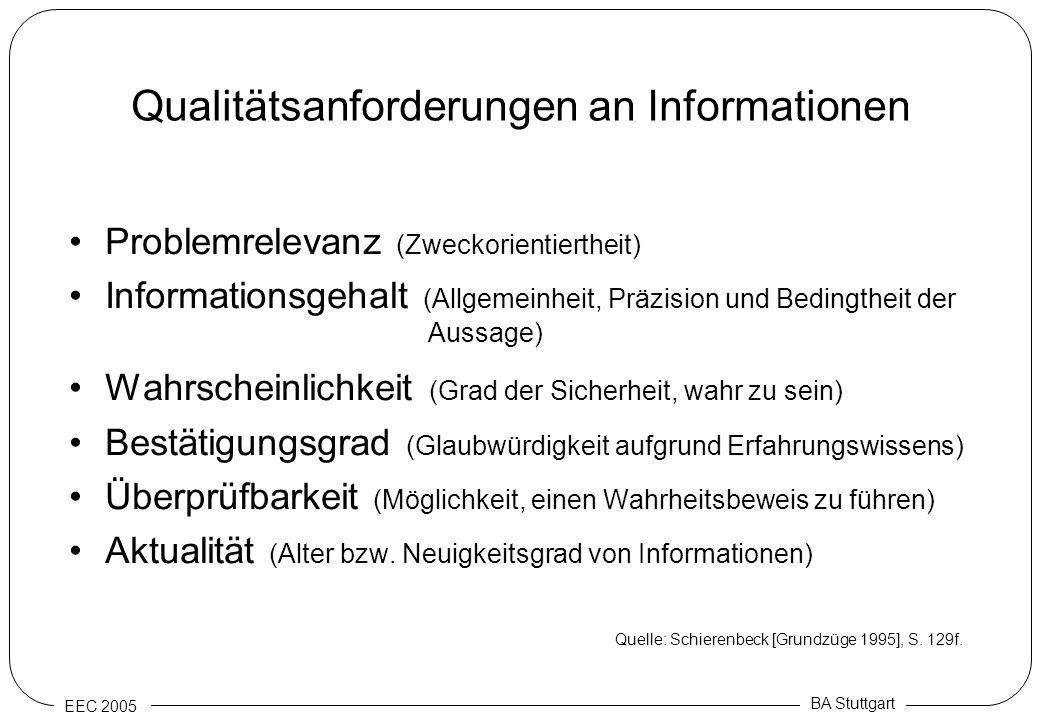 EEC 2005 BA Stuttgart Qualitätsanforderungen an Informationen Problemrelevanz (Zweckorientiertheit) Informationsgehalt (Allgemeinheit, Präzision und B