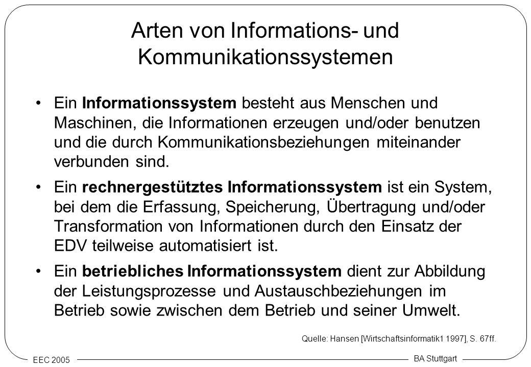 EEC 2005 BA Stuttgart Arten von Informations- und Kommunikationssystemen Ein Informationssystem besteht aus Menschen und Maschinen, die Informationen