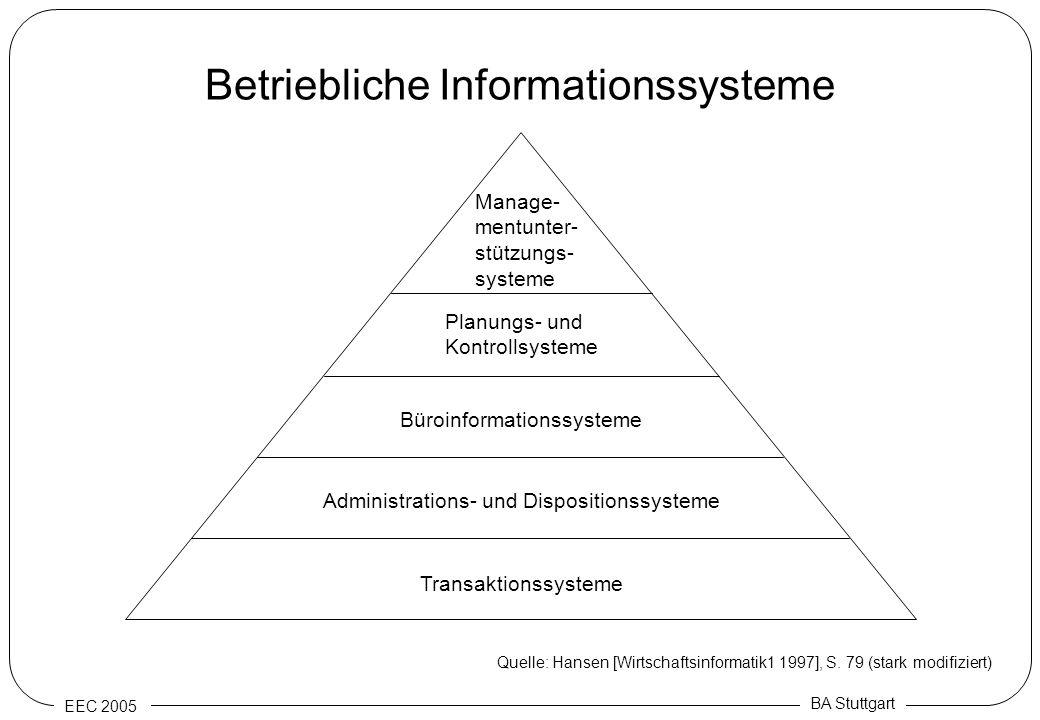 EEC 2005 BA Stuttgart Betriebliche Informationssysteme Transaktionssysteme Administrations- und Dispositionssysteme Büroinformationssysteme Planungs-