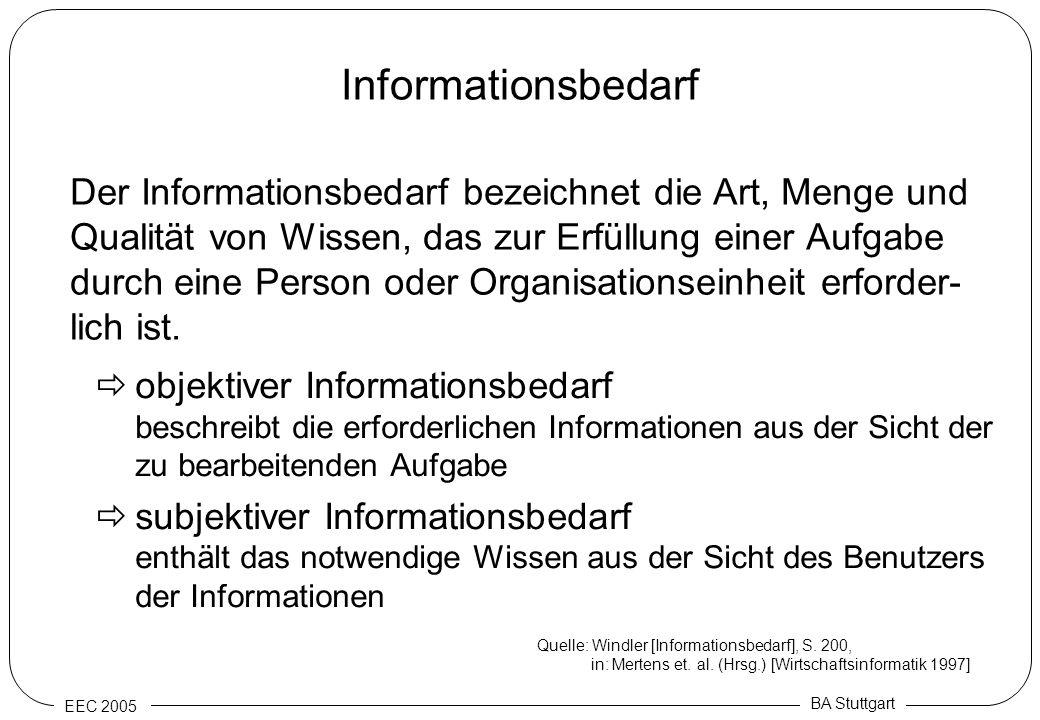 EEC 2005 BA Stuttgart Informationsbedarf Der Informationsbedarf bezeichnet die Art, Menge und Qualität von Wissen, das zur Erfüllung einer Aufgabe dur