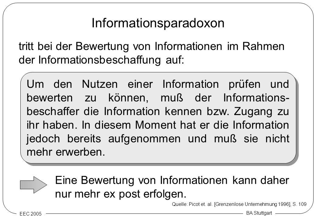 EEC 2005 BA Stuttgart Informationsparadoxon tritt bei der Bewertung von Informationen im Rahmen der Informationsbeschaffung auf: Um den Nutzen einer I