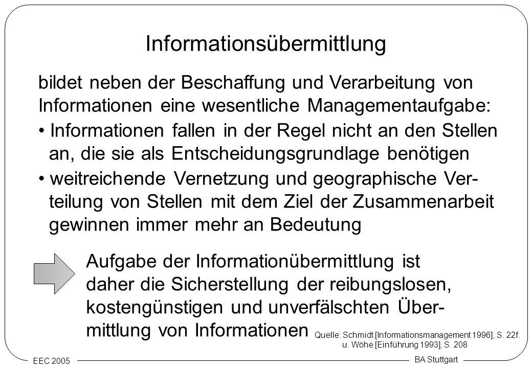 EEC 2005 BA Stuttgart Informationsübermittlung bildet neben der Beschaffung und Verarbeitung von Informationen eine wesentliche Managementaufgabe: Inf