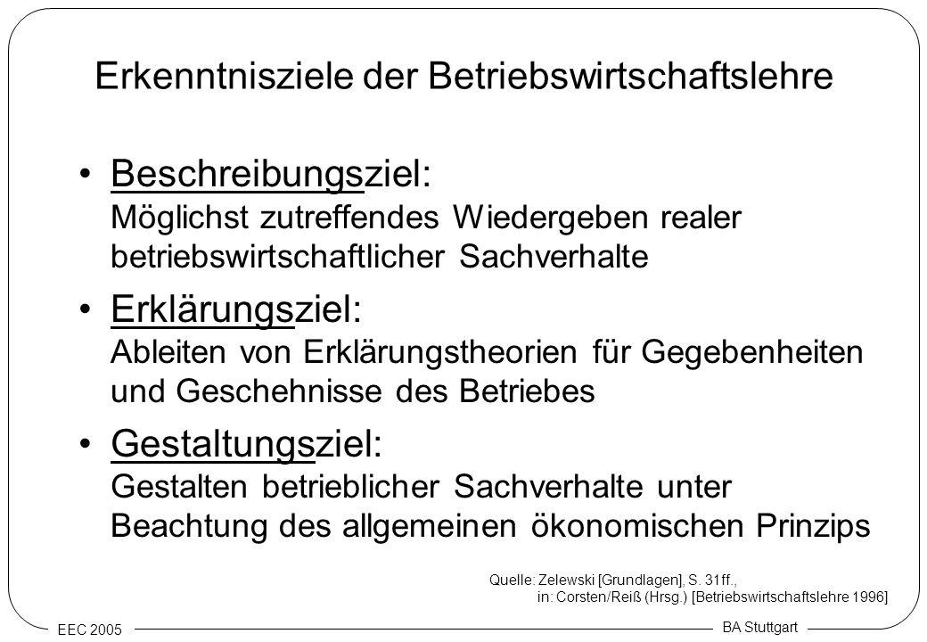 EEC 2005 BA Stuttgart Erkenntnisziele der Betriebswirtschaftslehre Beschreibungsziel: Möglichst zutreffendes Wiedergeben realer betriebswirtschaftlich