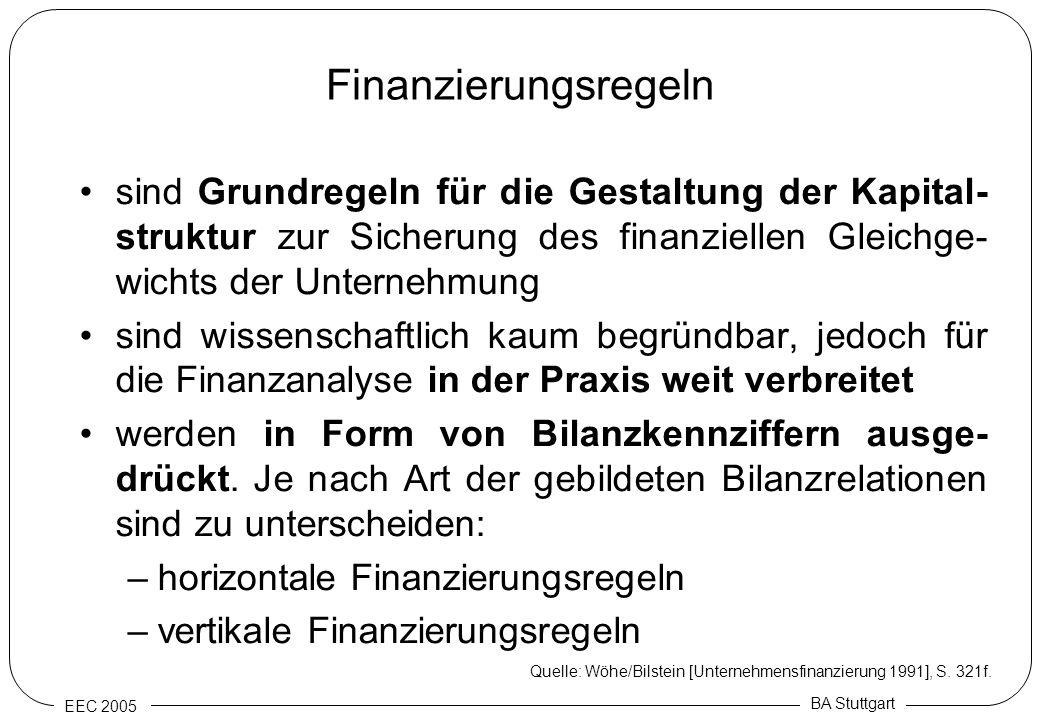 EEC 2005 BA Stuttgart Finanzierungsregeln sind Grundregeln für die Gestaltung der Kapital- struktur zur Sicherung des finanziellen Gleichge- wichts de