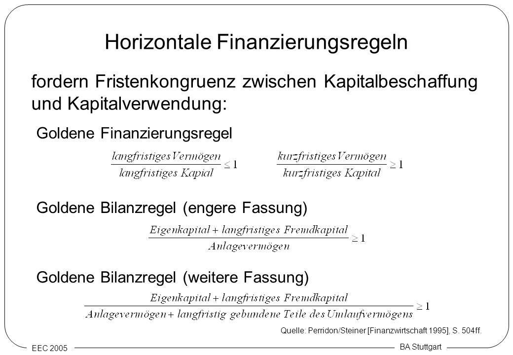 EEC 2005 BA Stuttgart Horizontale Finanzierungsregeln fordern Fristenkongruenz zwischen Kapitalbeschaffung und Kapitalverwendung: Goldene Finanzierung