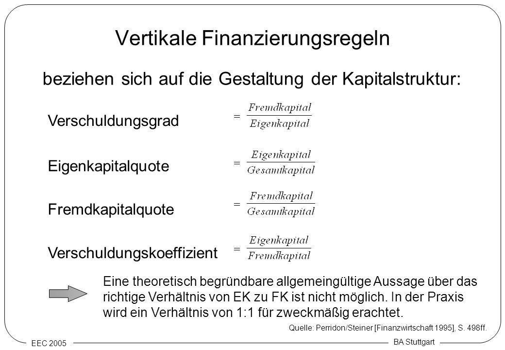 EEC 2005 BA Stuttgart Vertikale Finanzierungsregeln beziehen sich auf die Gestaltung der Kapitalstruktur: Verschuldungsgrad Eigenkapitalquote Fremdkap