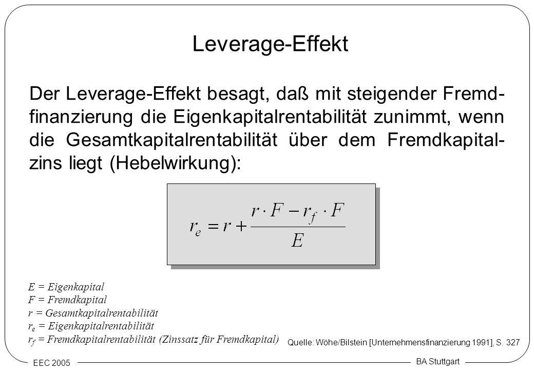 EEC 2005 BA Stuttgart Leverage-Effekt Der Leverage-Effekt besagt, daß mit steigender Fremd- finanzierung die Eigenkapitalrentabilität zunimmt, wenn di