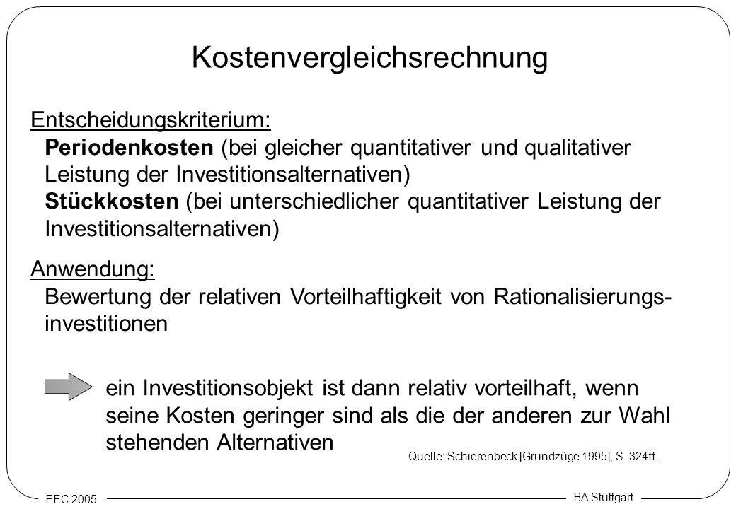EEC 2005 BA Stuttgart Kostenvergleichsrechnung Entscheidungskriterium: Periodenkosten (bei gleicher quantitativer und qualitativer Leistung der Invest