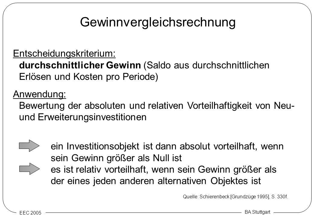EEC 2005 BA Stuttgart Gewinnvergleichsrechnung Entscheidungskriterium: durchschnittlicher Gewinn (Saldo aus durchschnittlichen Erlösen und Kosten pro