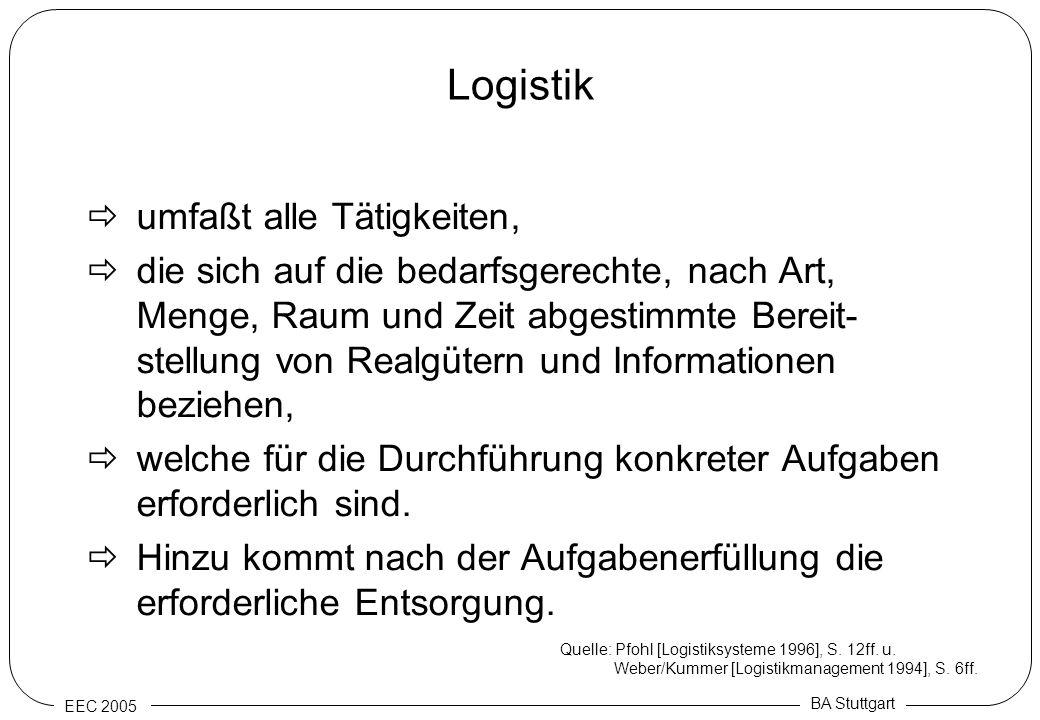 EEC 2005 BA Stuttgart Logistik umfaßt alle Tätigkeiten, die sich auf die bedarfsgerechte, nach Art, Menge, Raum und Zeit abgestimmte Bereit- stellung