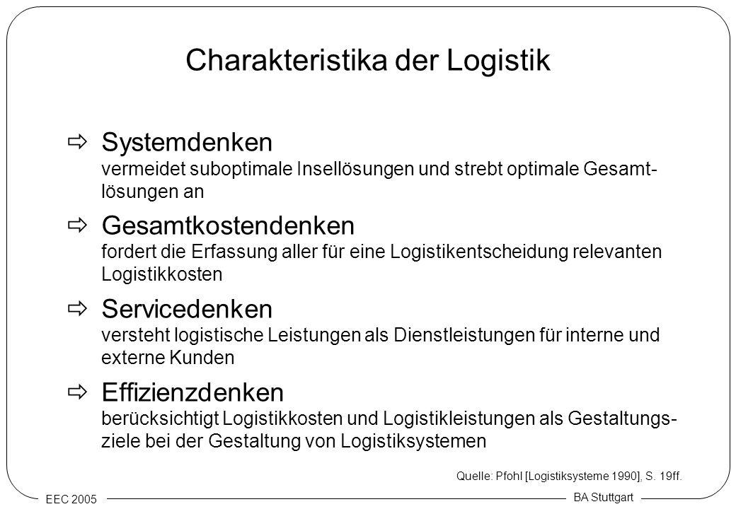 EEC 2005 BA Stuttgart Charakteristika der Logistik Systemdenken vermeidet suboptimale Insellösungen und strebt optimale Gesamt- lösungen an Gesamtkost