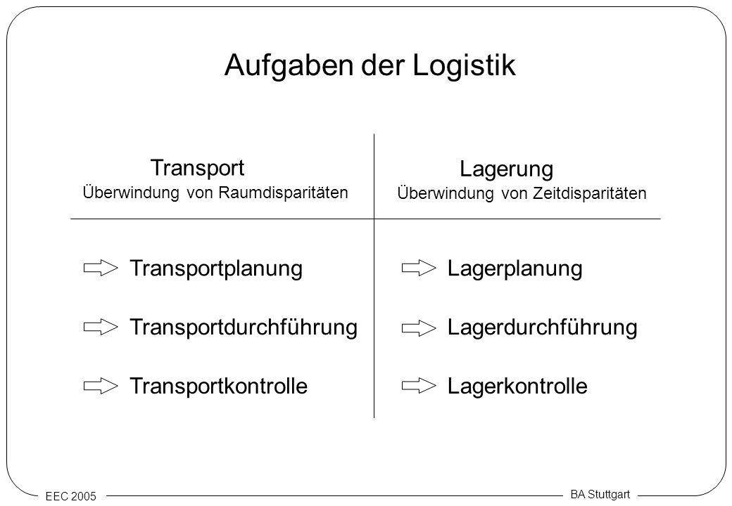 EEC 2005 BA Stuttgart Aufgaben der Logistik Lagerung Überwindung von Zeitdisparitäten Lagerdurchführung Lagerplanung Lagerkontrolle Transport Überwind