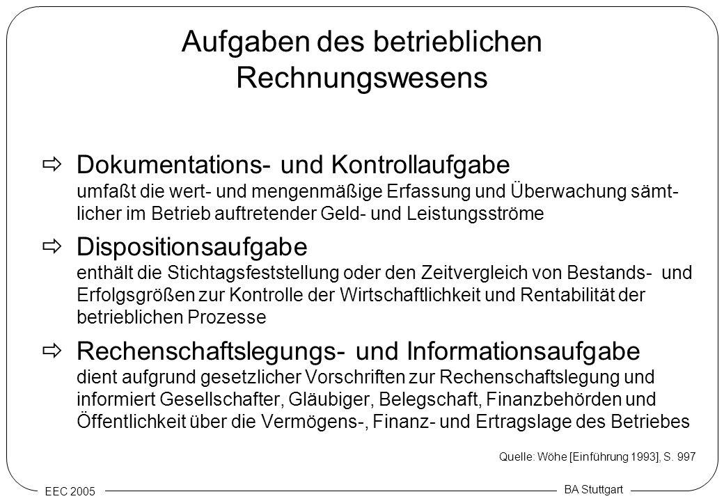 EEC 2005 BA Stuttgart Aufgaben des betrieblichen Rechnungswesens Dokumentations- und Kontrollaufgabe umfaßt die wert- und mengenmäßige Erfassung und Ü