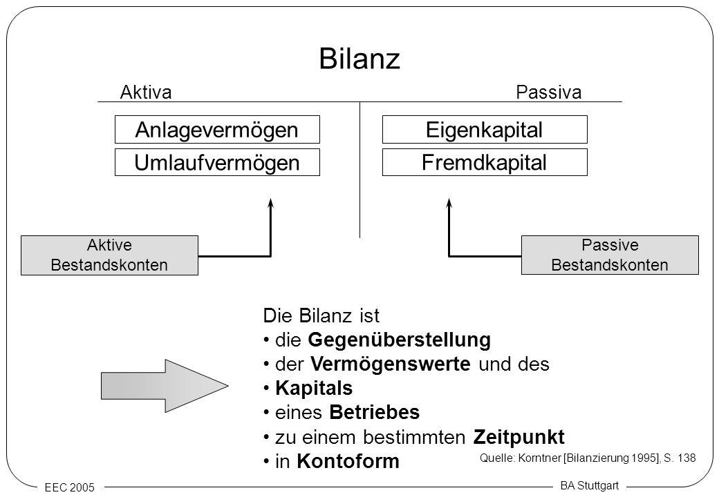EEC 2005 BA Stuttgart Bilanz Die Bilanz ist die Gegenüberstellung der Vermögenswerte und des Kapitals eines Betriebes zu einem bestimmten Zeitpunkt in