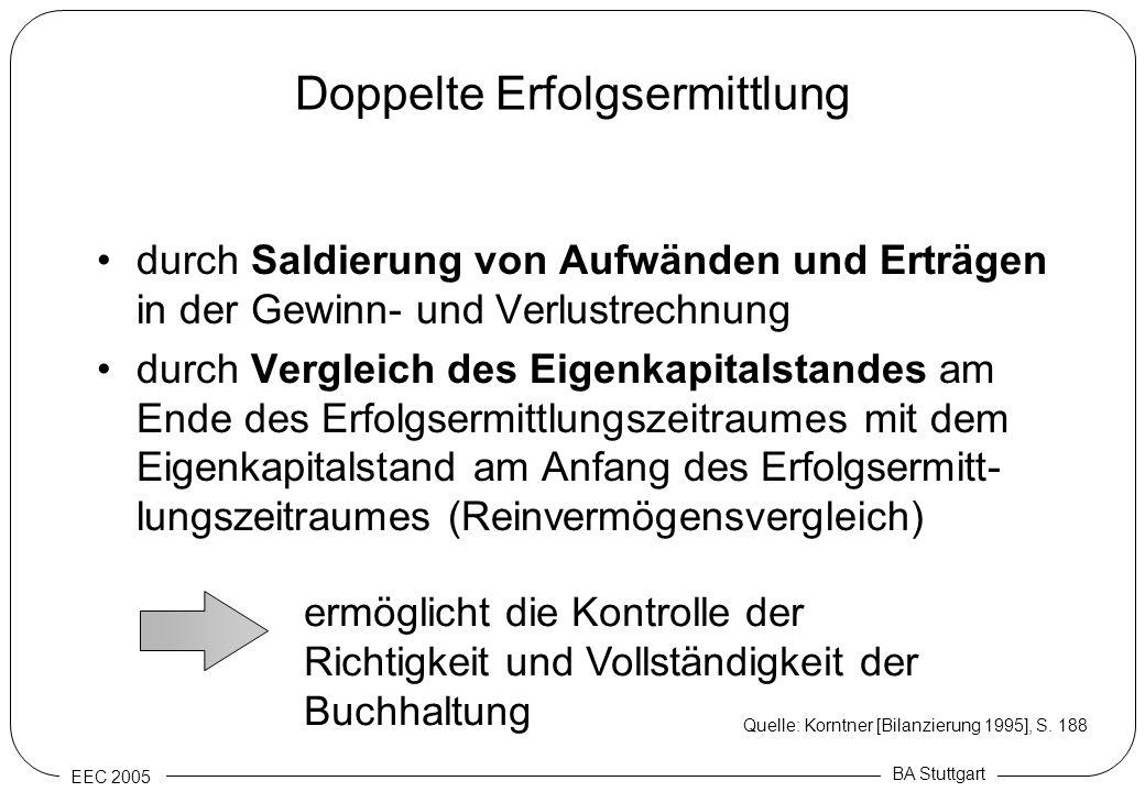 EEC 2005 BA Stuttgart Doppelte Erfolgsermittlung durch Saldierung von Aufwänden und Erträgen in der Gewinn- und Verlustrechnung durch Vergleich des Ei