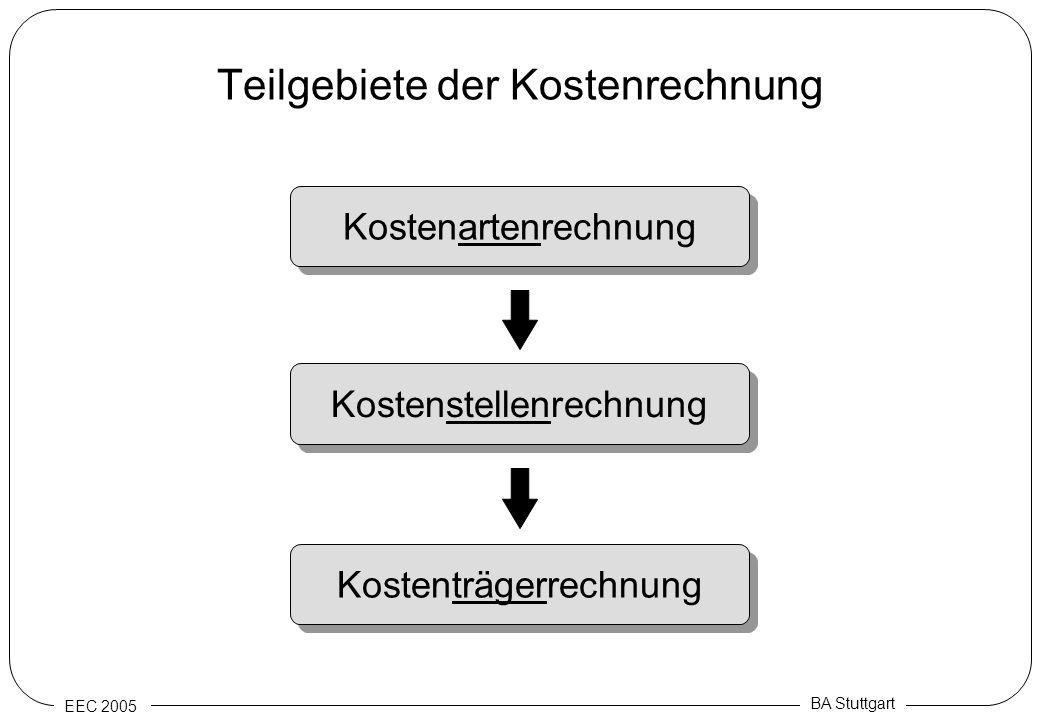 EEC 2005 BA Stuttgart Teilgebiete der Kostenrechnung Kostenartenrechnung Kostenstellenrechnung Kostenträgerrechnung