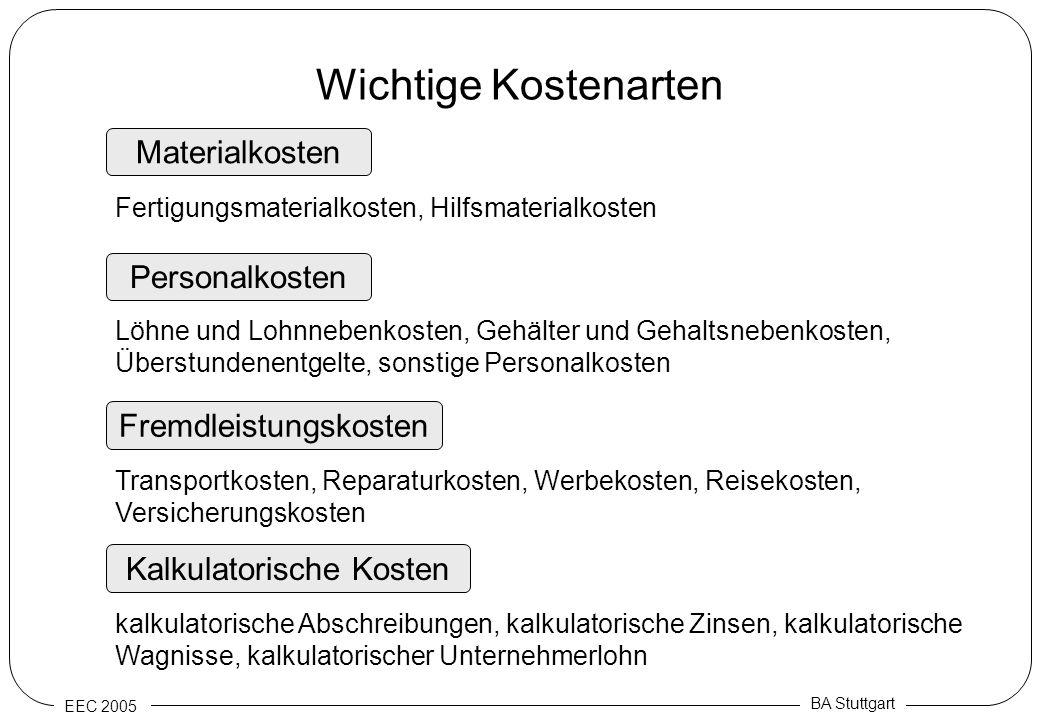 EEC 2005 BA Stuttgart Wichtige Kostenarten Materialkosten Fremdleistungskosten Personalkosten Kalkulatorische Kosten Löhne und Lohnnebenkosten, Gehält