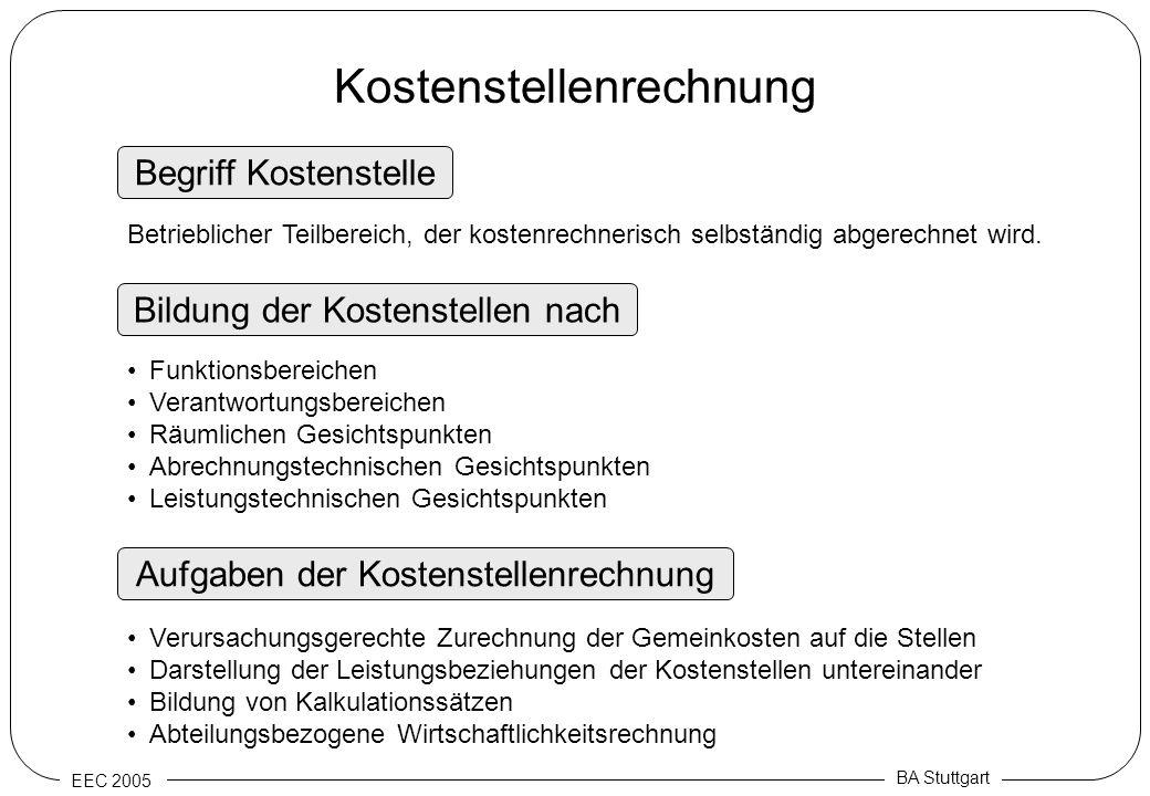 EEC 2005 BA Stuttgart Kostenstellenrechnung Begriff Kostenstelle Aufgaben der Kostenstellenrechnung Bildung der Kostenstellen nach Betrieblicher Teilb