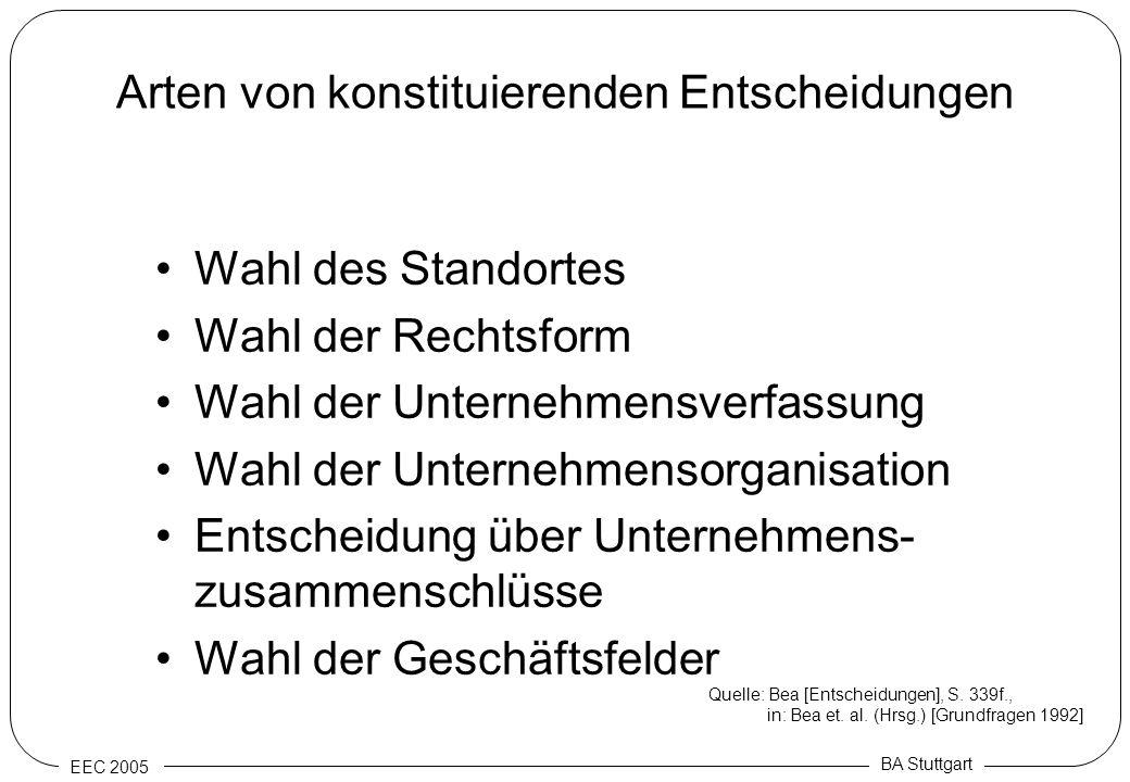 EEC 2005 BA Stuttgart Arten von konstituierenden Entscheidungen Wahl des Standortes Wahl der Rechtsform Wahl der Unternehmensverfassung Wahl der Unter