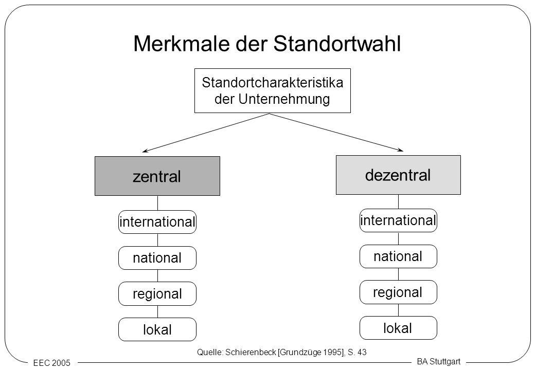 EEC 2005 BA Stuttgart Merkmale der Standortwahl Standortcharakteristika der Unternehmung zentral dezentral international national regional lokal inter