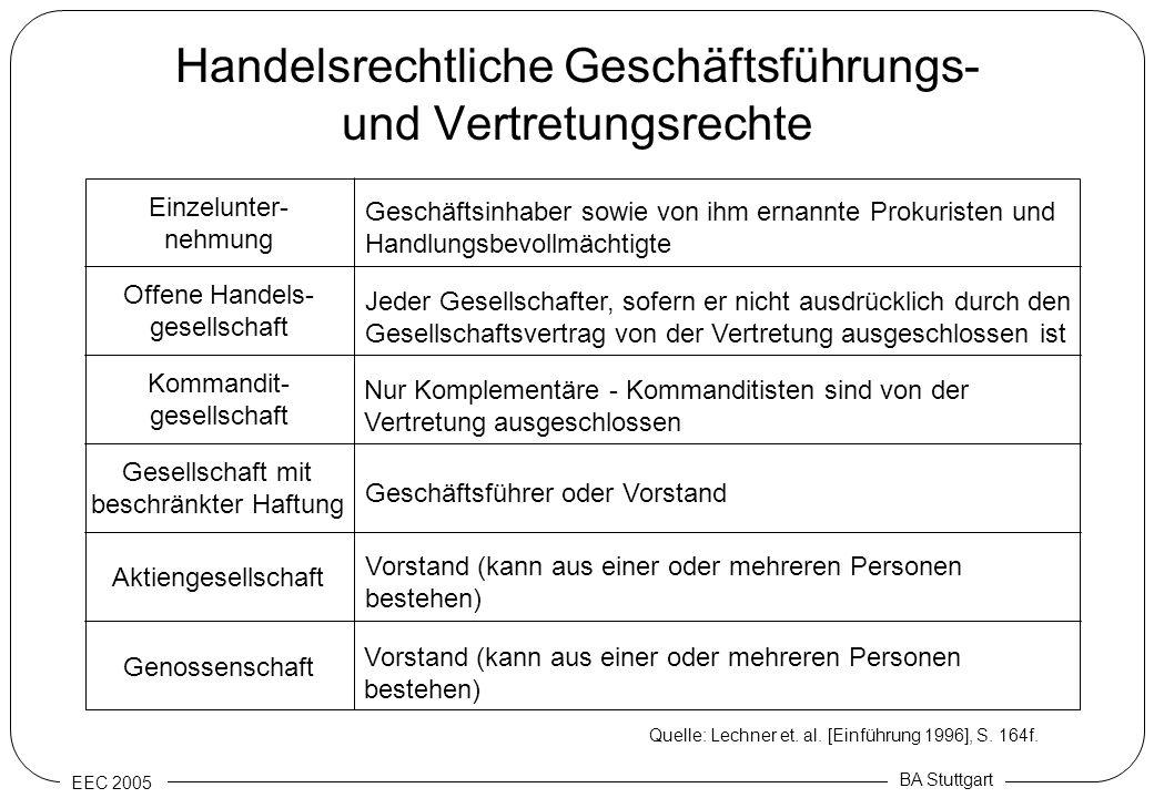 EEC 2005 BA Stuttgart Handelsrechtliche Geschäftsführungs- und Vertretungsrechte Einzelunter- nehmung Offene Handels- gesellschaft Kommandit- gesellsc