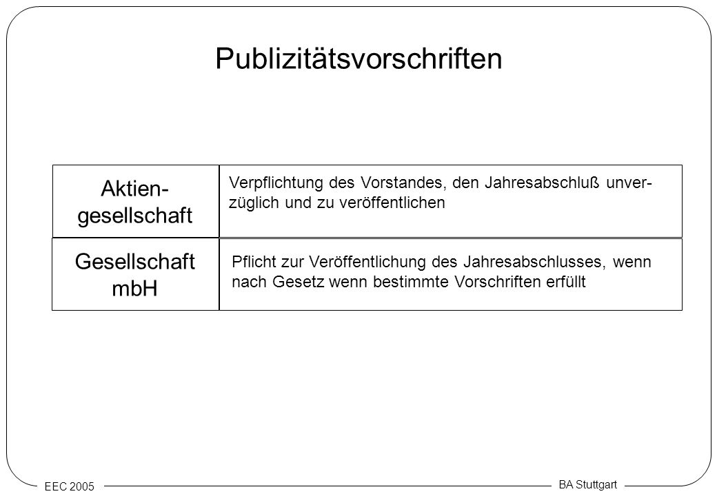 EEC 2005 BA Stuttgart Publizitätsvorschriften Aktien- gesellschaft Gesellschaft mbH Verpflichtung des Vorstandes, den Jahresabschluß unver- züglich un